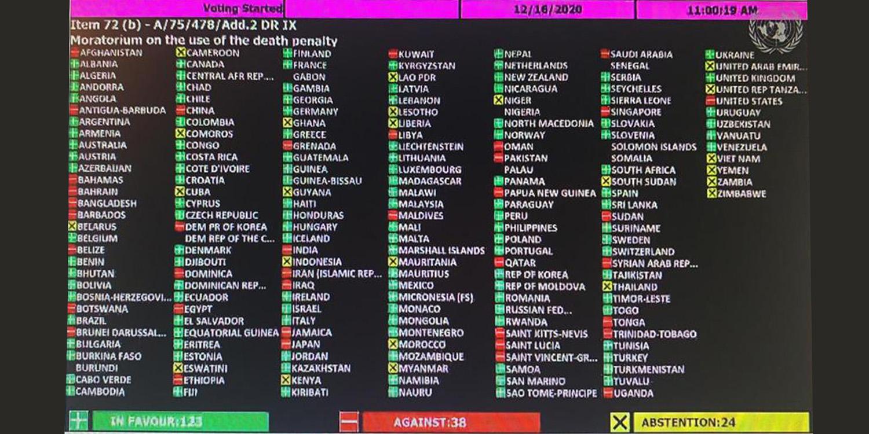 Vote at UNGA Plenary session – 16 December 2020